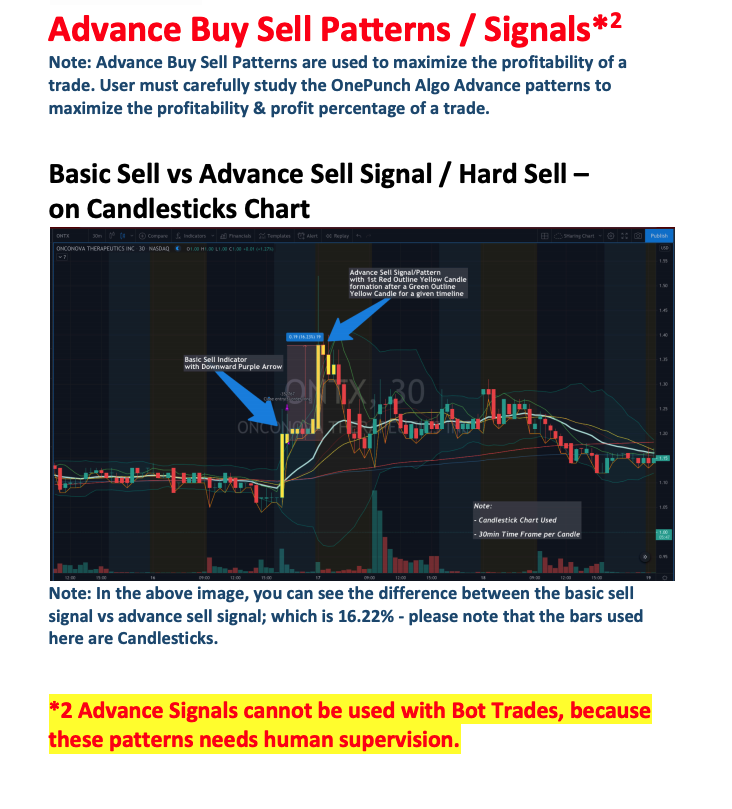 OnePunch Algo Advance Buy Sell Signal Indicator